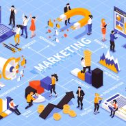 The Ultimate List of Free and Low Budget Marketing Ideas